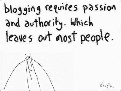 Blogging.passion