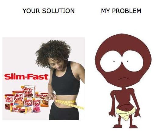 SOLUTION.PROBLEM