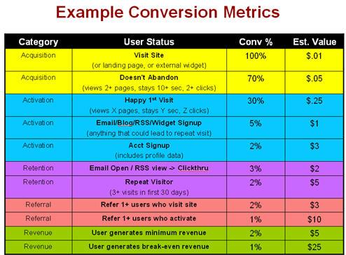Conversion_metrics