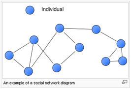 Socialgraph_3